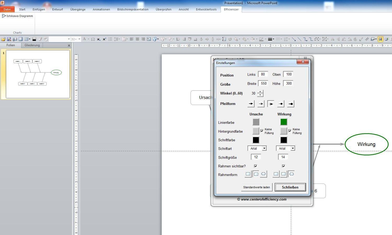 Ishikawa Creator: Fischgräten Diagramme in PowerPoint per Klick ...
