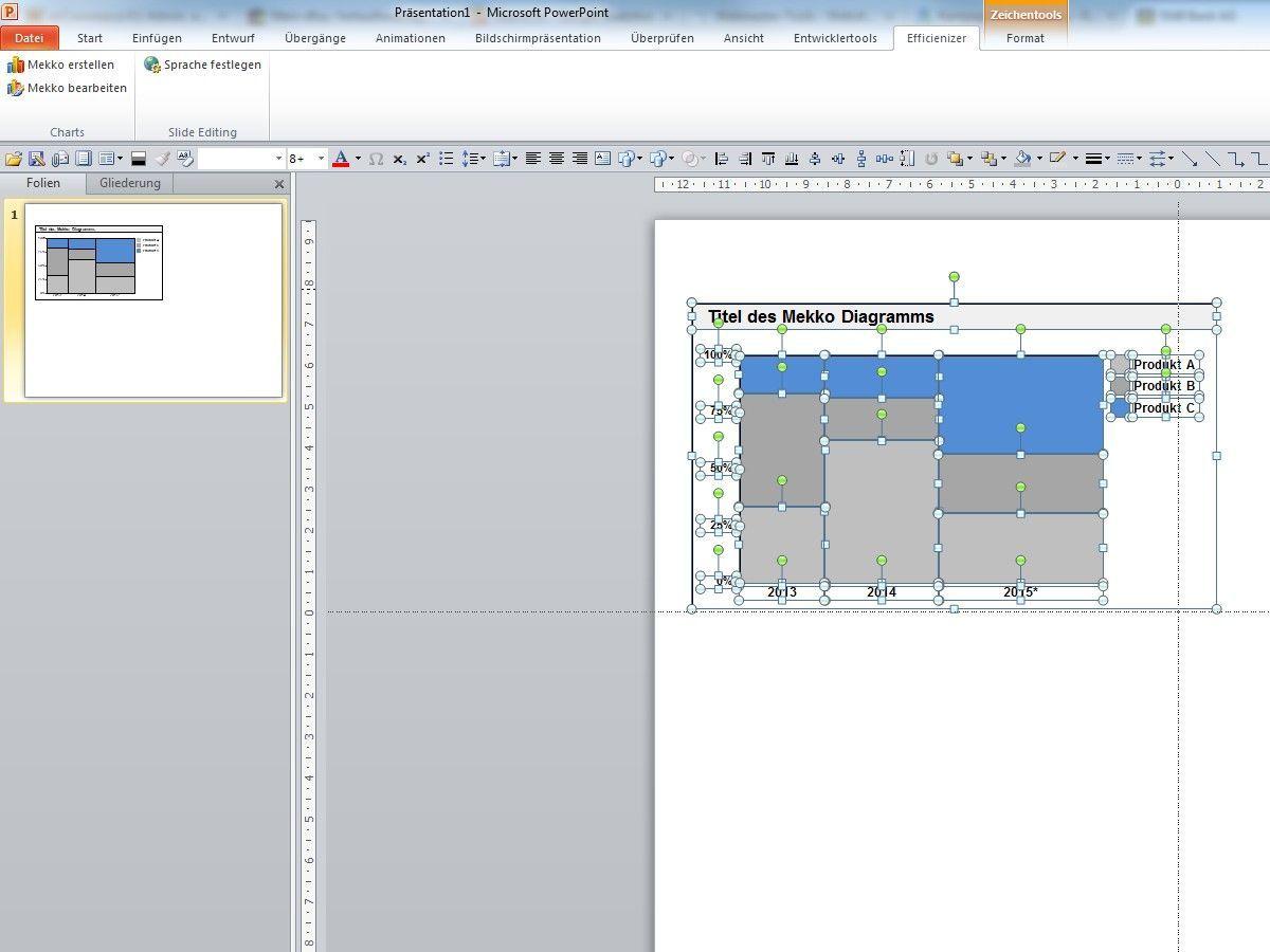 Mekko Live: Mekko Diagramme in PowerPoint per Klick erstellen