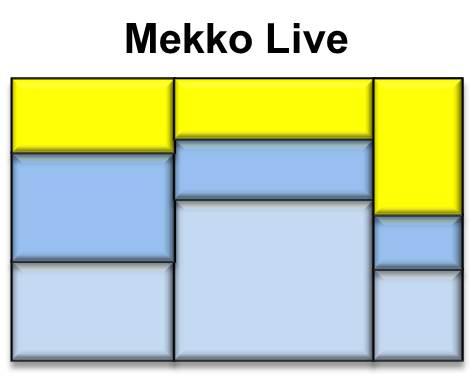 Mekko Live